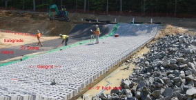 Construction of the spillway - what goes where